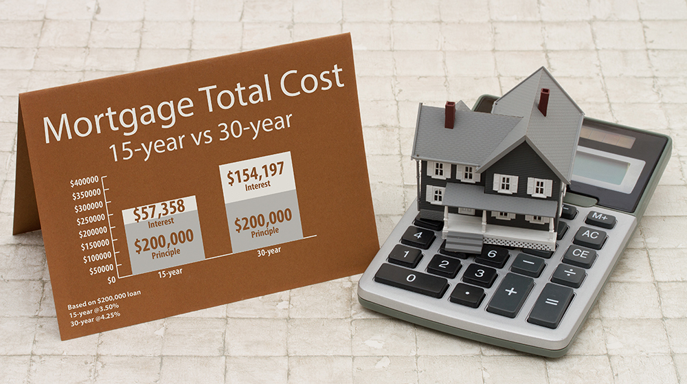 15 Year Versus 30 Year Mortgages.