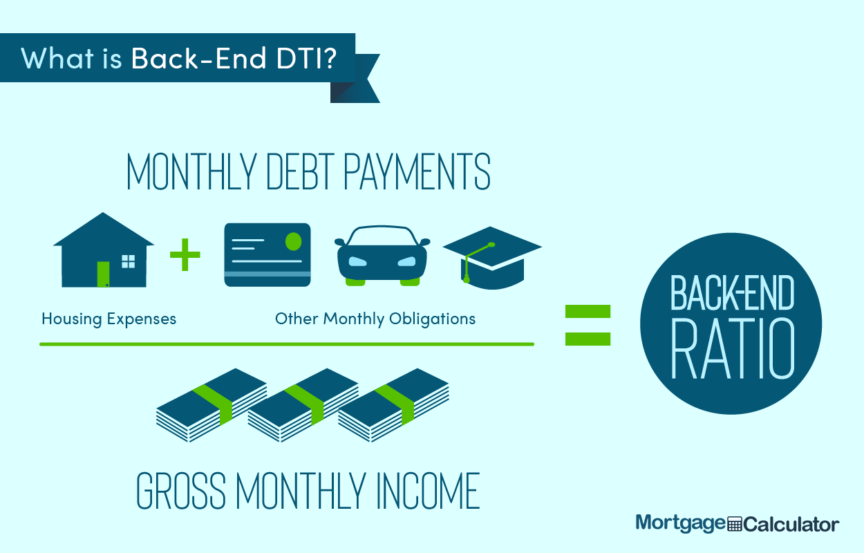Back End Debt to Income Ratio.