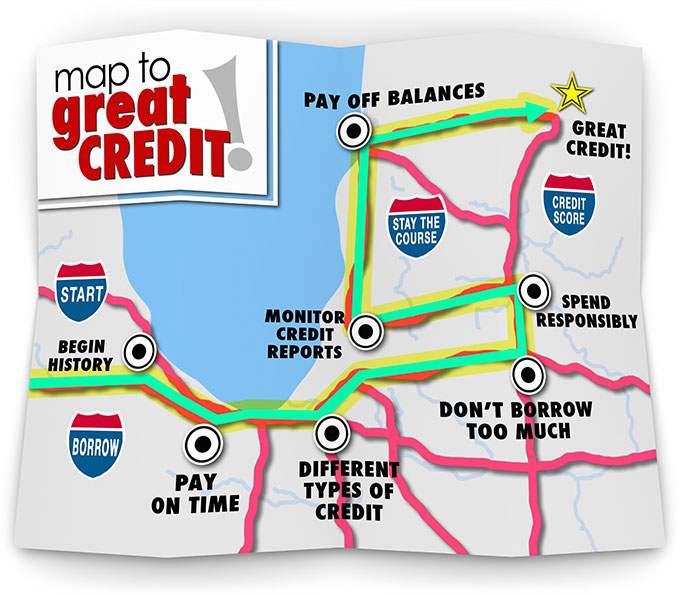 mapping credit strategies