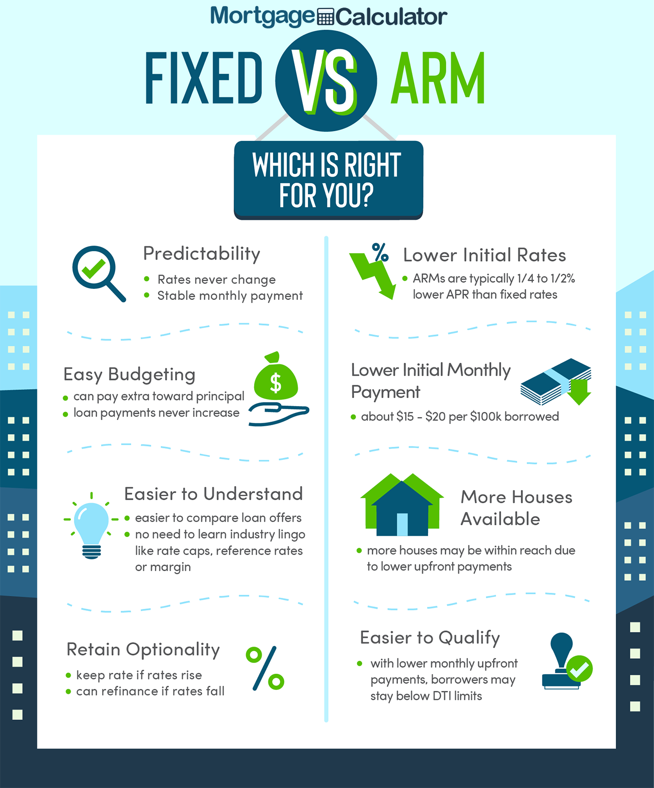 Fixed vs ARM Mortgage Loans.