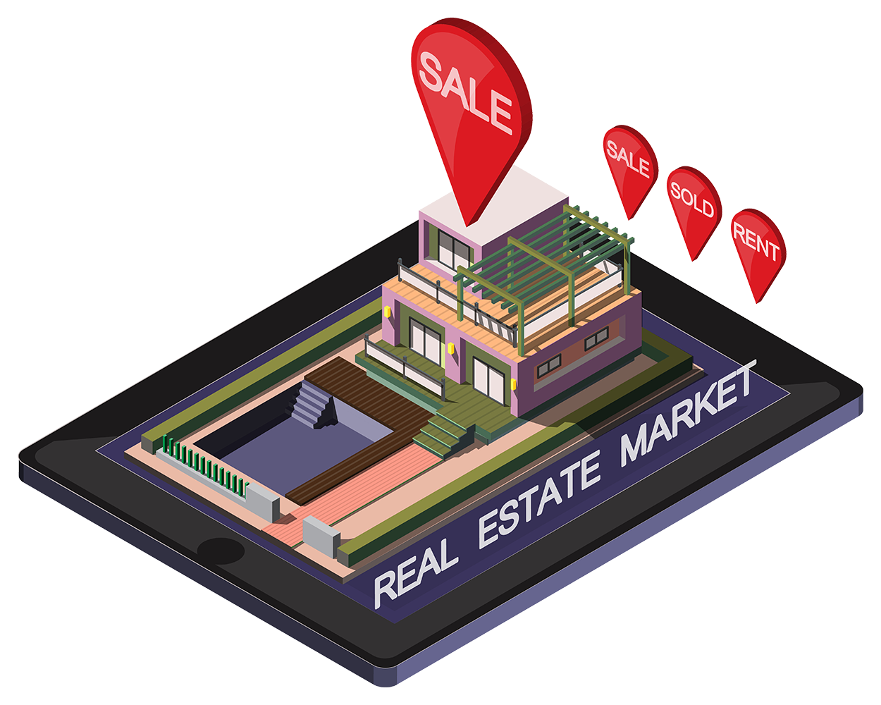 Real Estate Market.
