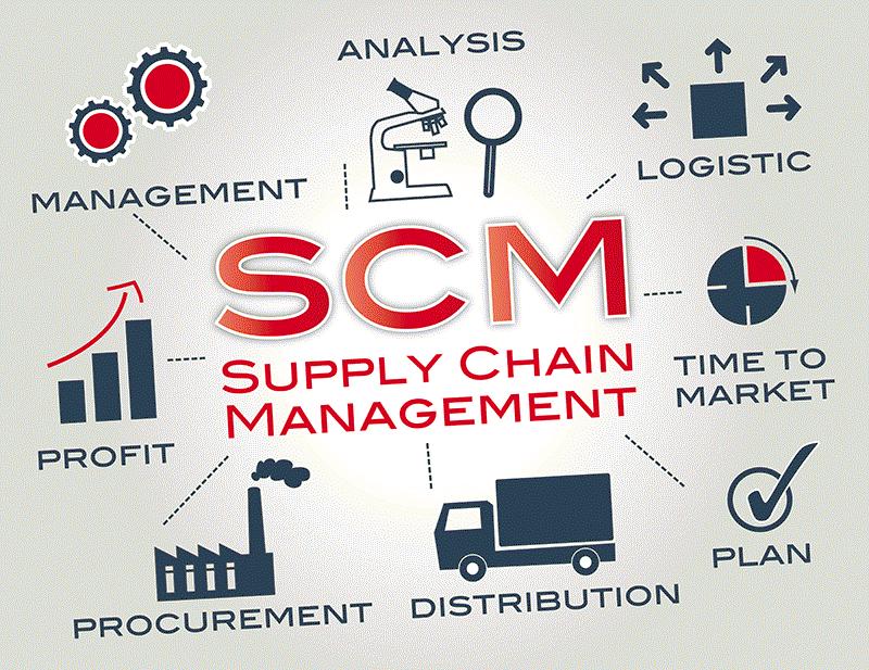 Supply Chain Management.